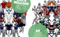 College athletes deserve a cut of the money