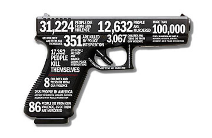 Taking away guns wont solve the problem